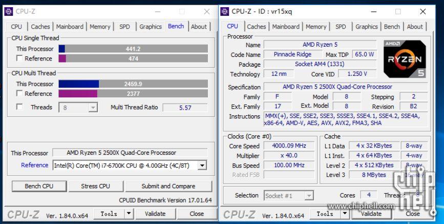 AMD Ryzen 5 2500X - wydajność CPU-Z