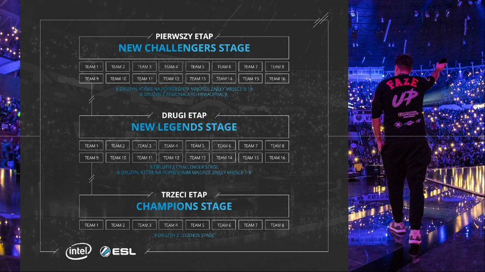 IEM 2019 - CS:GO Major Championship