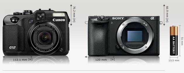 Canon Powershot G12 i Sony A6500