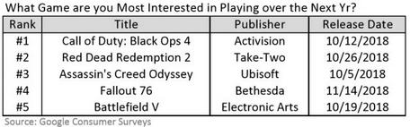 Battlefield V przedsprzedaż