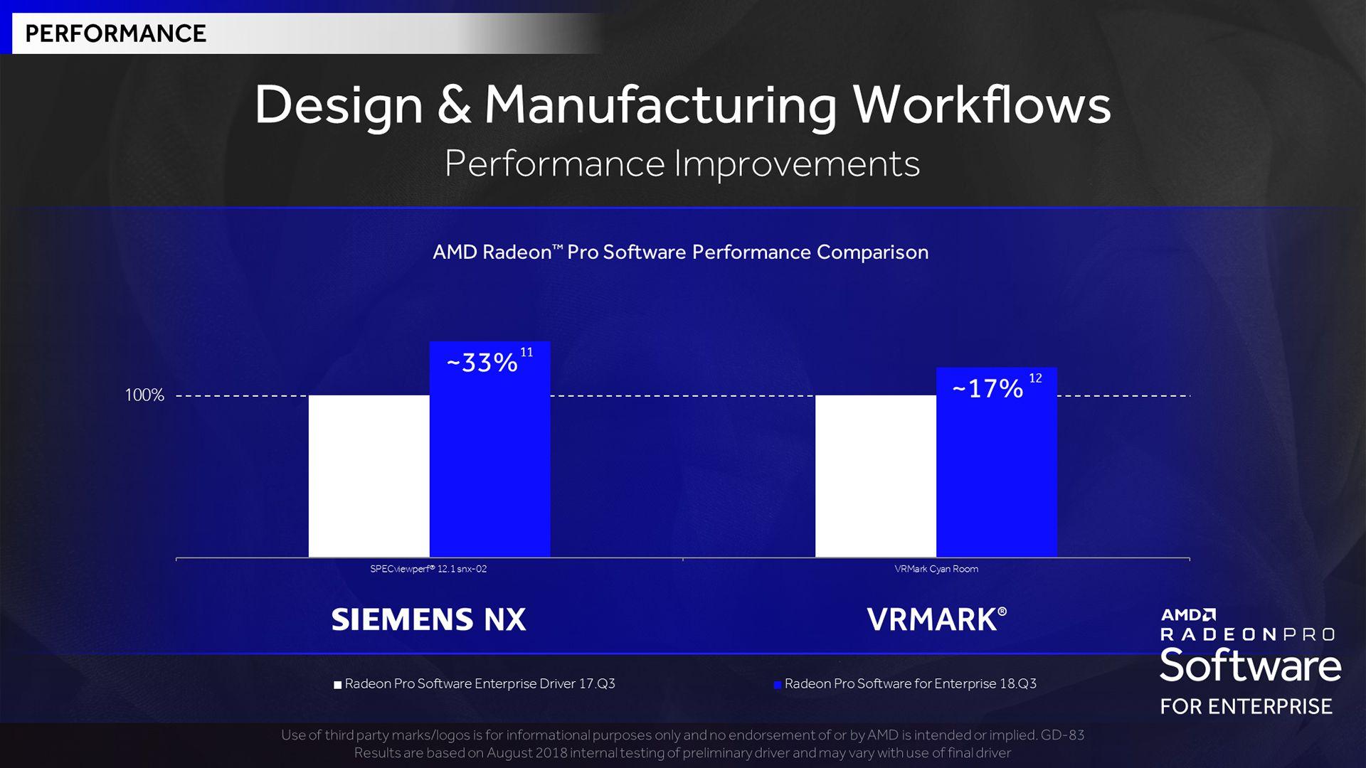 AMD Radeon Pro Software Enterprise 18.Q3