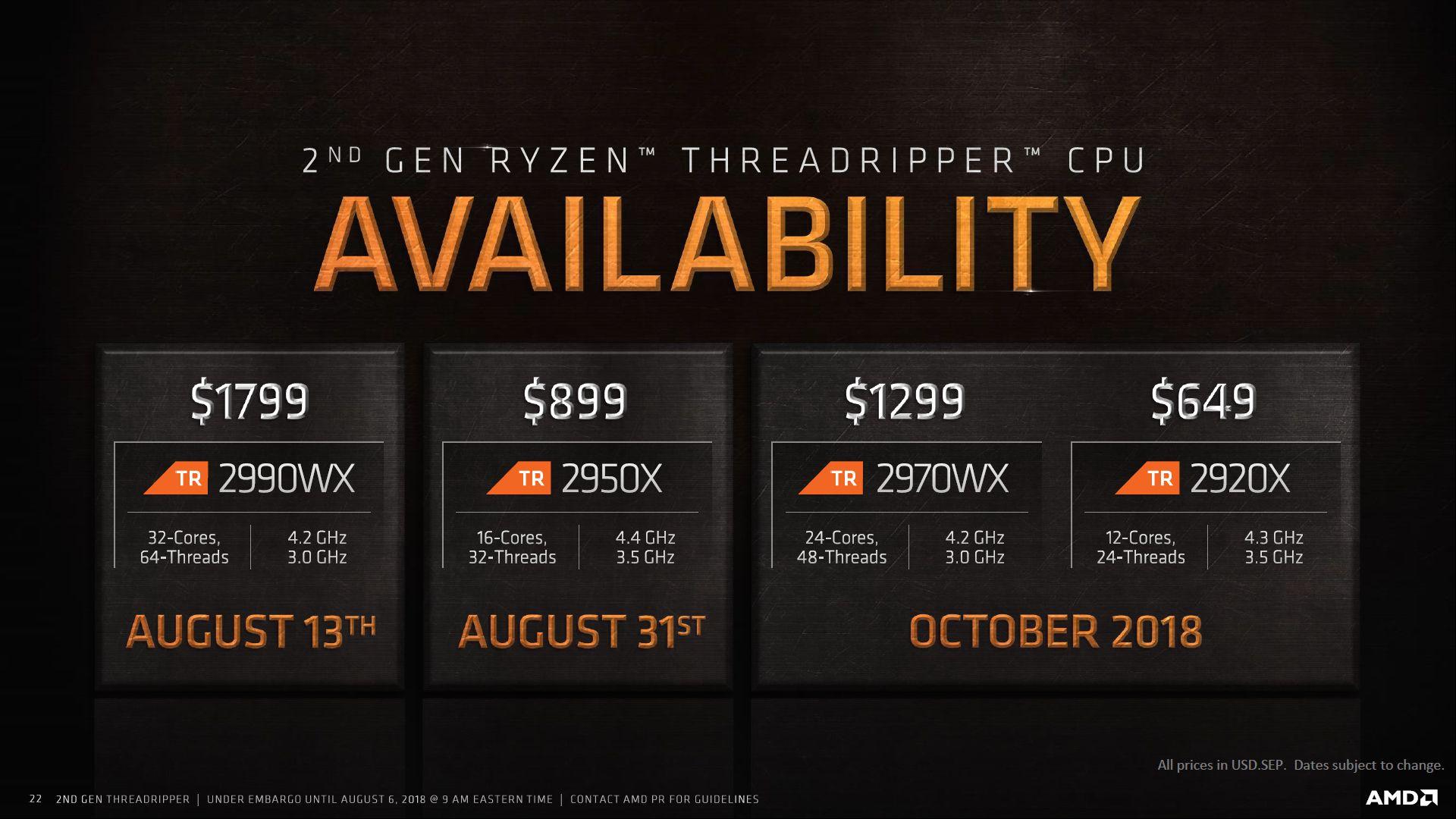 AMD Ryzen Threadripper 2000