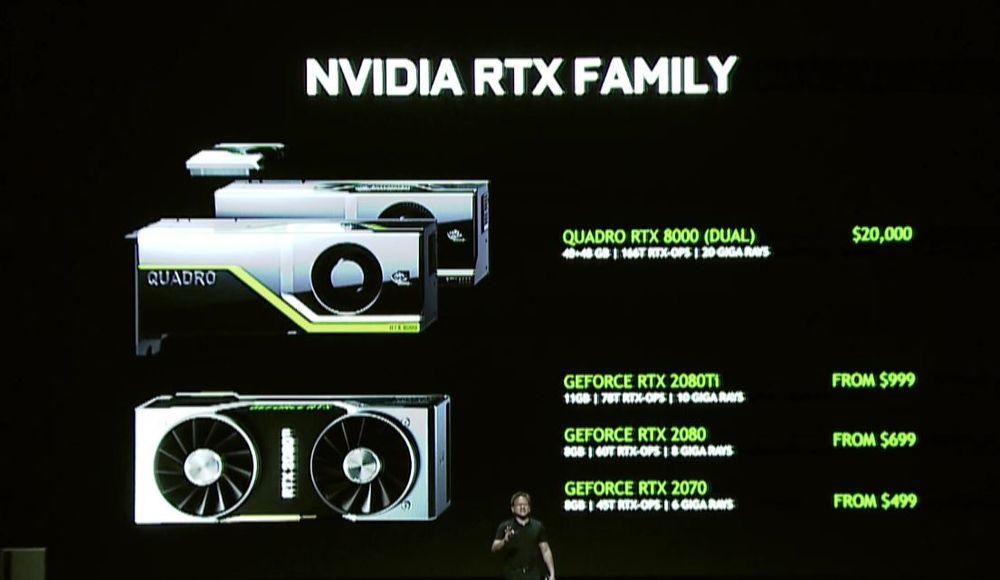 Nvidia GeForce RTX ceny