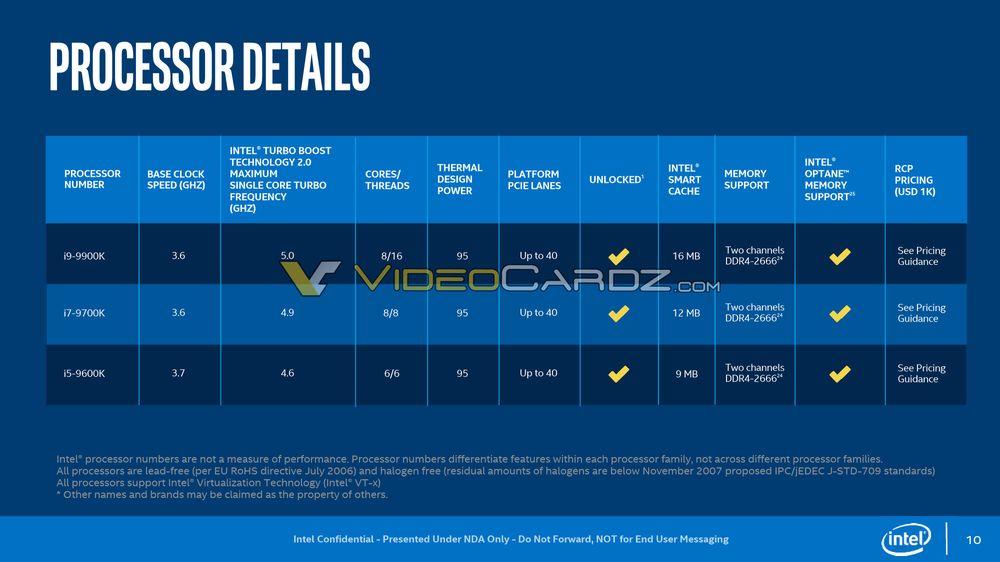 Intel Core 9000 - specyfikacja