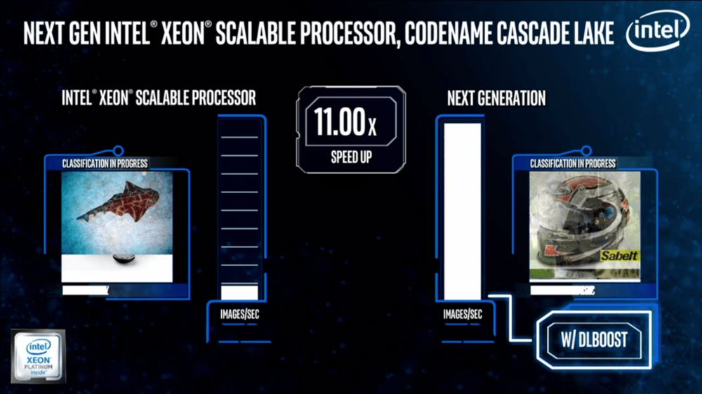 Intel Xeon Cascade Lake