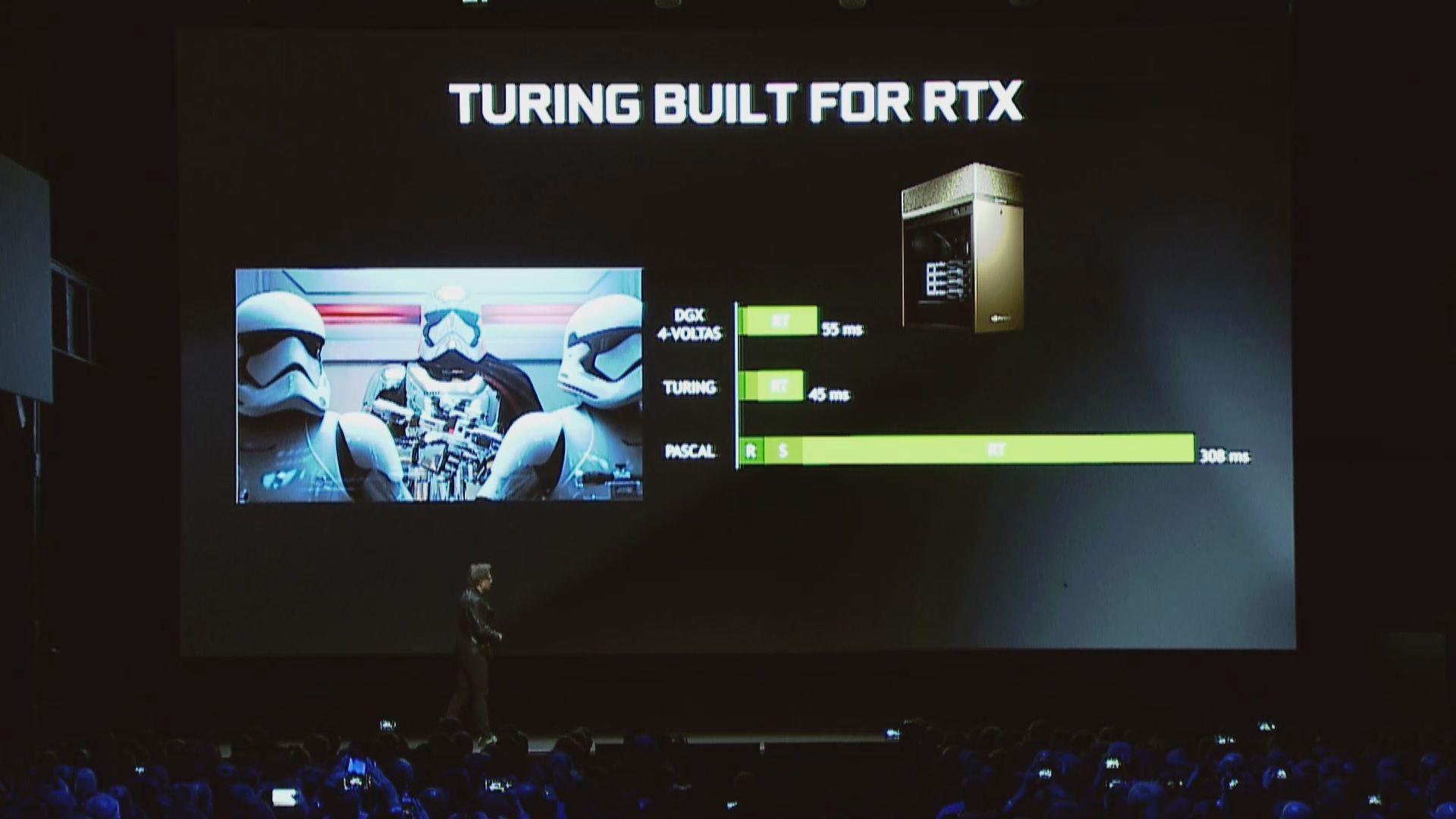 Nvidia Turing - wydajność Ray Tracing