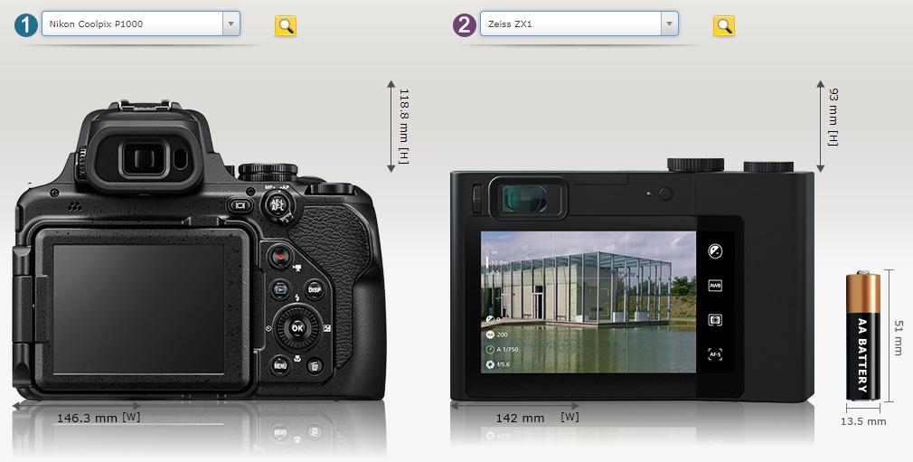 Nikon P1000 Zeiss ZX1 tył