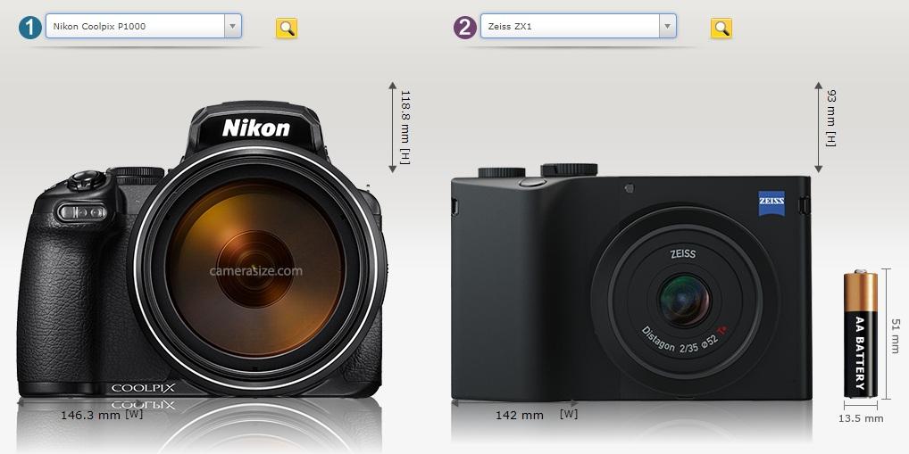 Nikon P1000 Zeiss ZX1