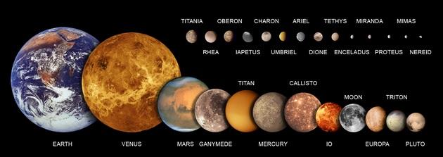 Największe ciała niebieskie w Układzie Słonecznym