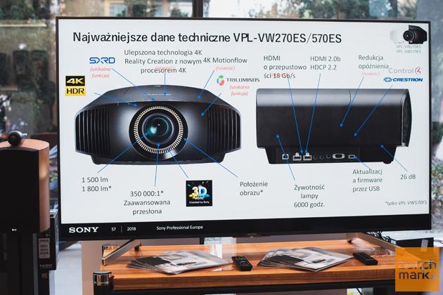 Sony VPL-VW570/270ES parametry