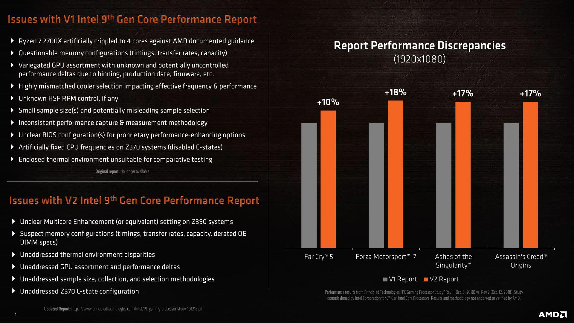 AMD procedura testowa Principled Technologies - uwagi