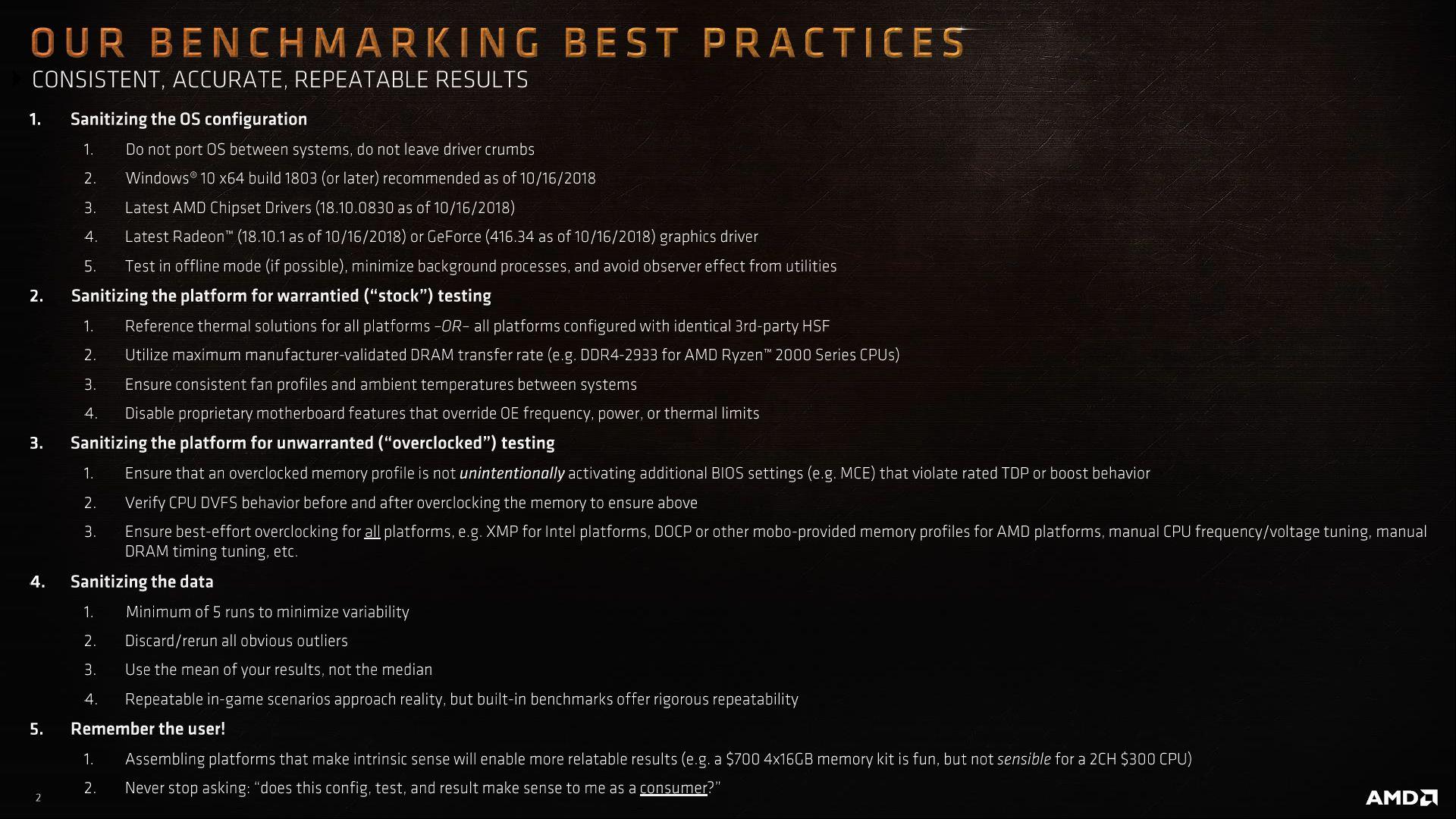 Procedura testowa AMD