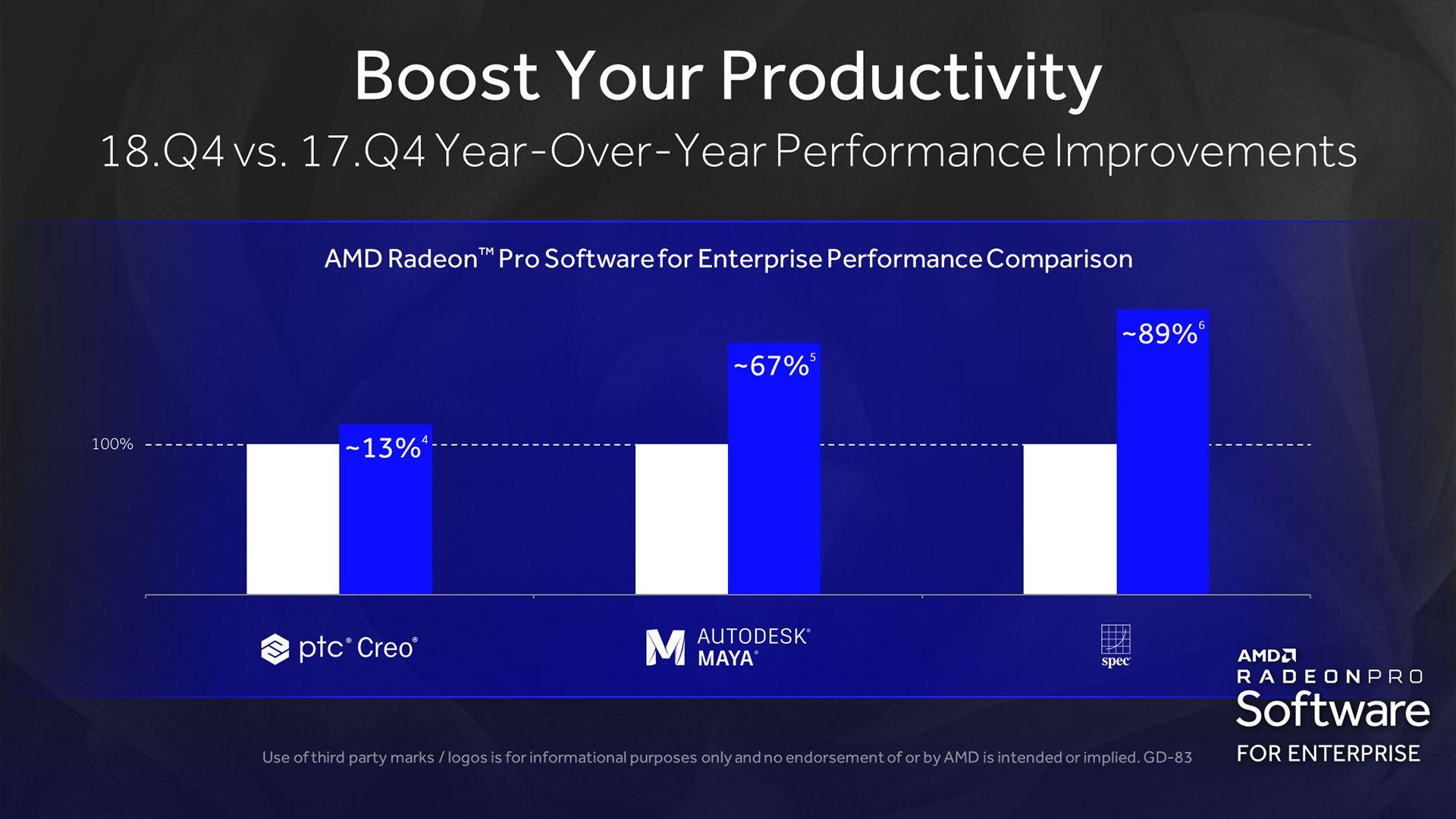 Radeon Pro Software for Enterprise 18.Q4