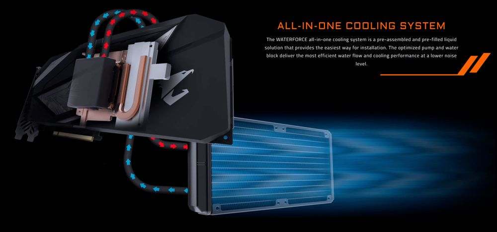 Gigabyte Aorus GeForce RTX 2080 Xtreme WaterForce 8G