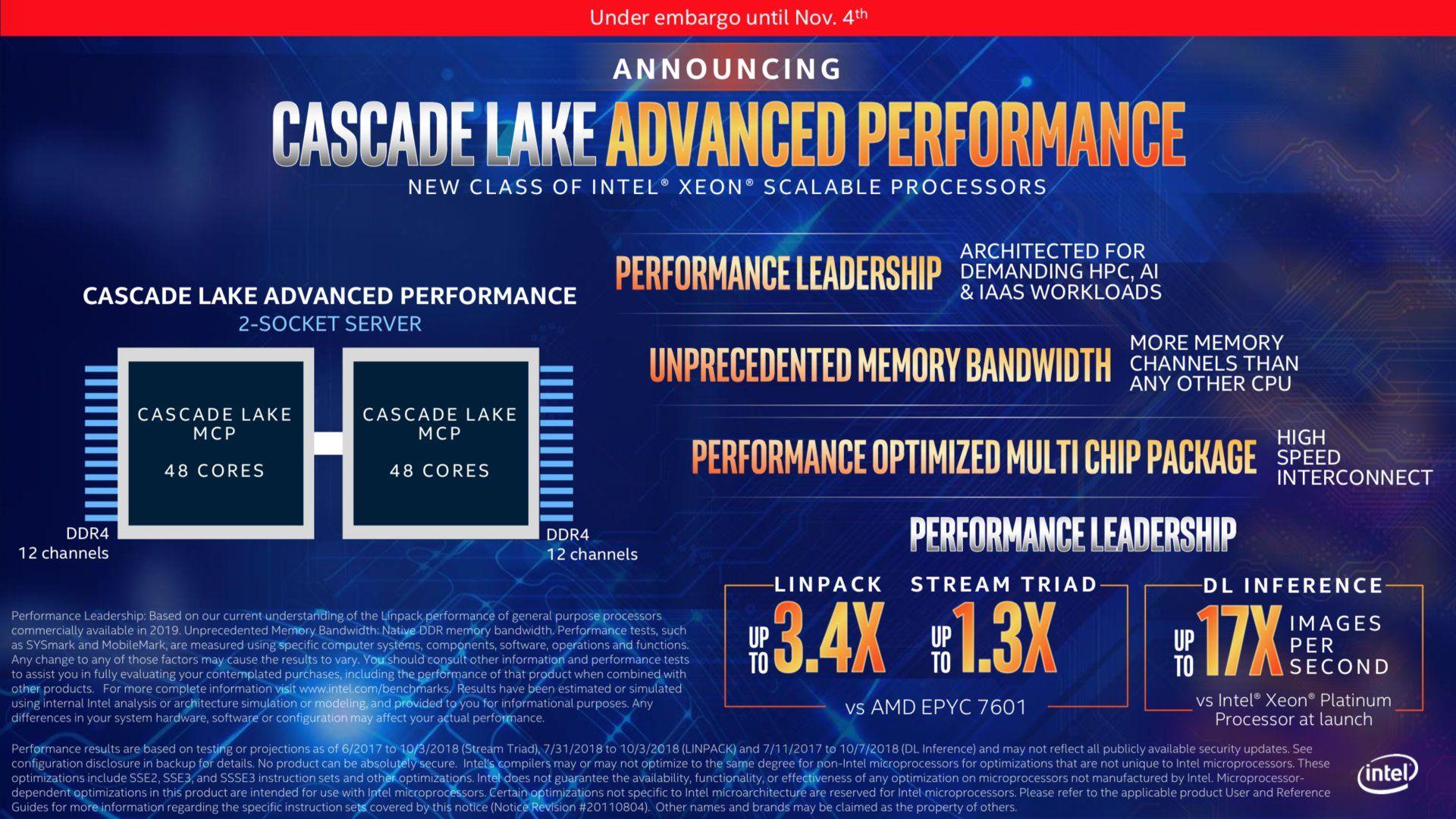 Intel Cascade Lake-AP - wydajność