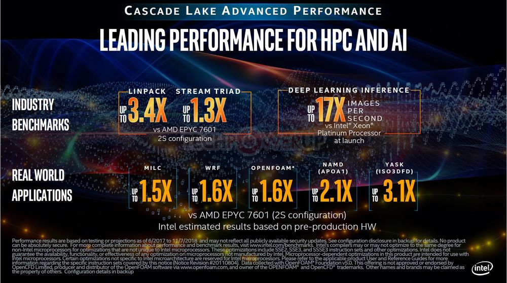 Intel Cascade Lake AP vs 2x AMD Epyc 7601