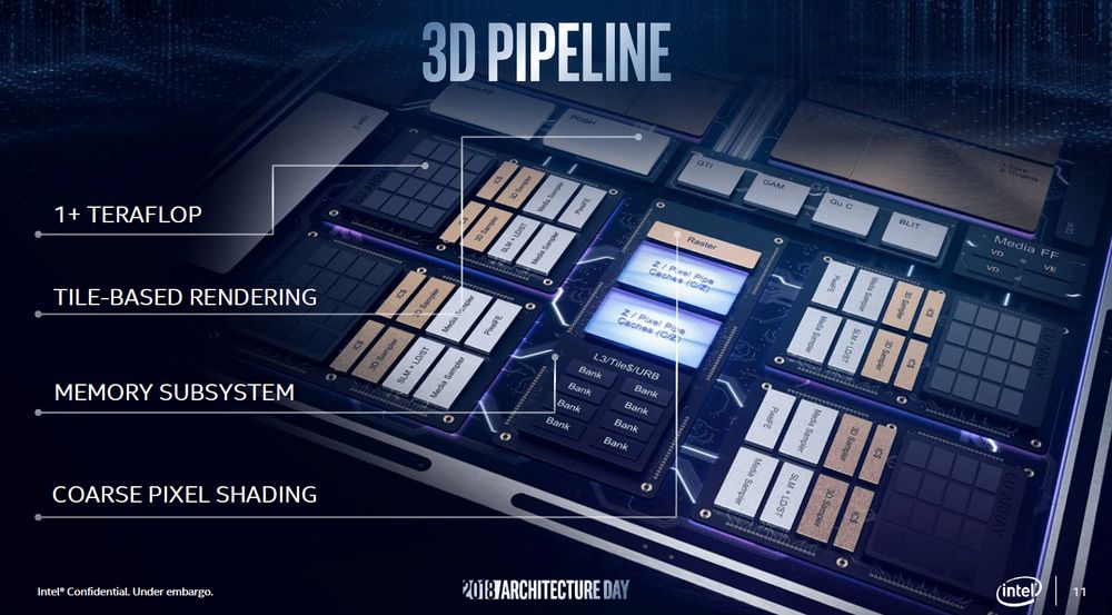 Intel 2018 Architecture Day - slajd iGPU 11. gen