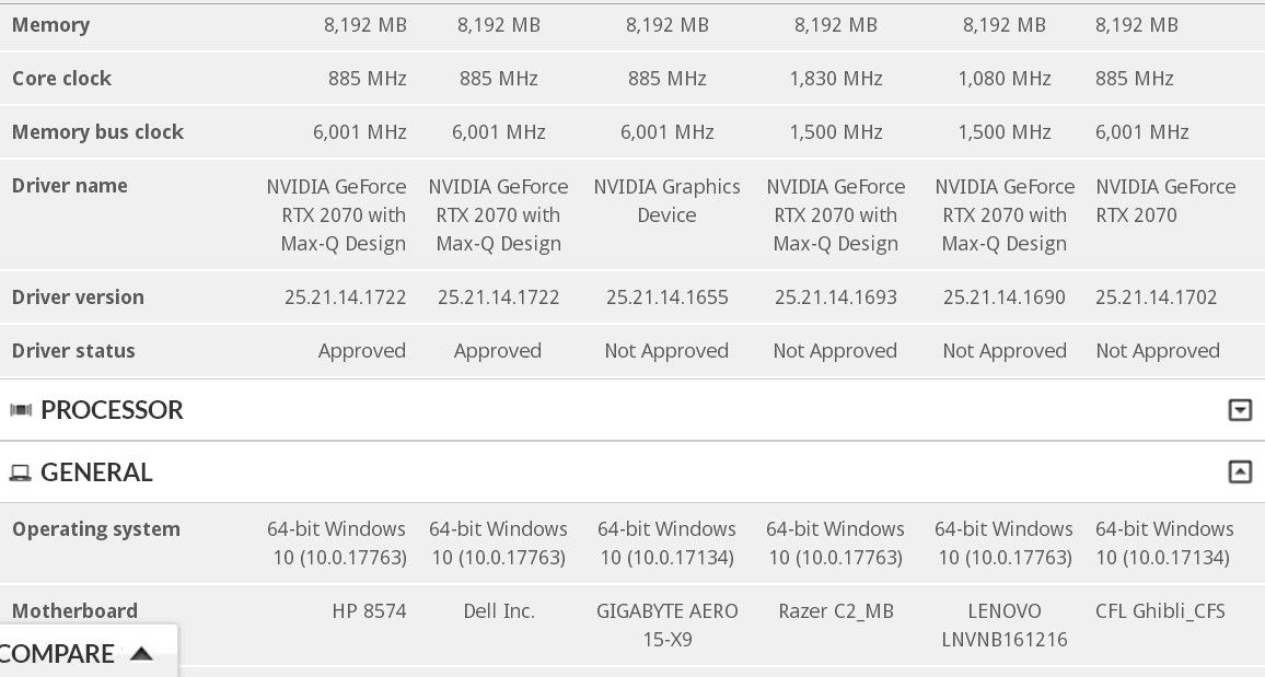 Nvidia GeForce RTX 2070 i GeForce RTX 2070 Max-Q