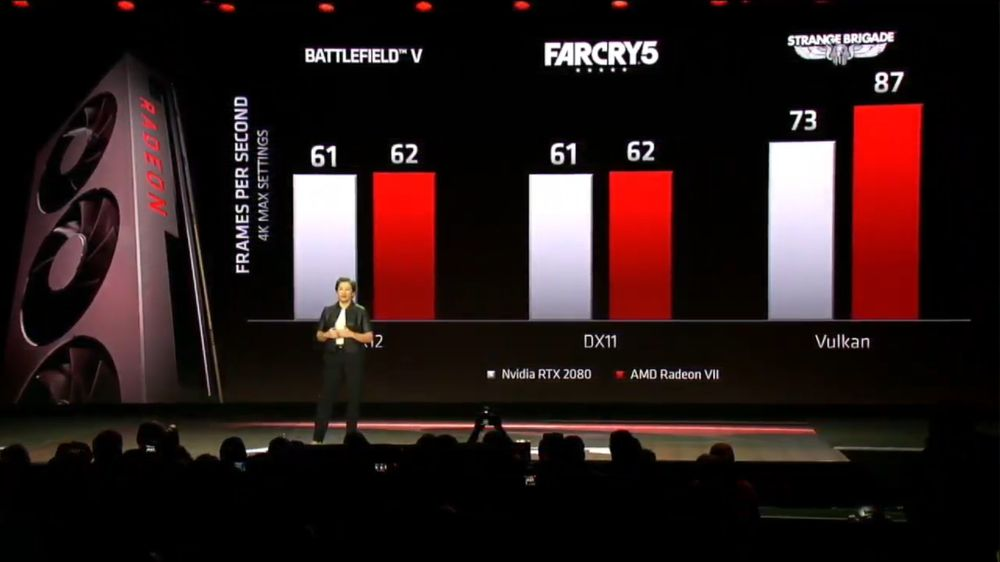 AMD Radeon VII: Premiere of playing cards