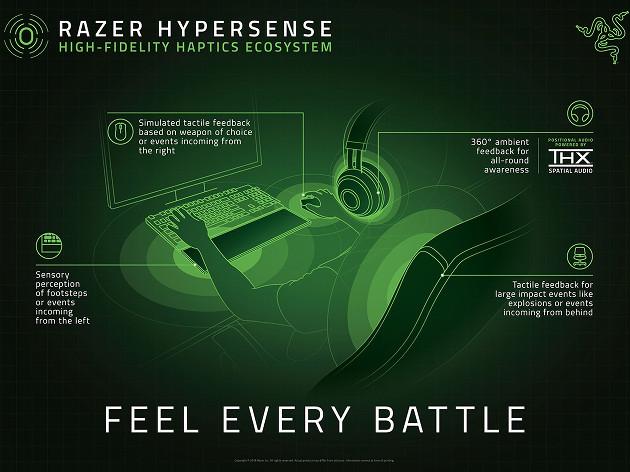 Razer HyperSense ekosystem
