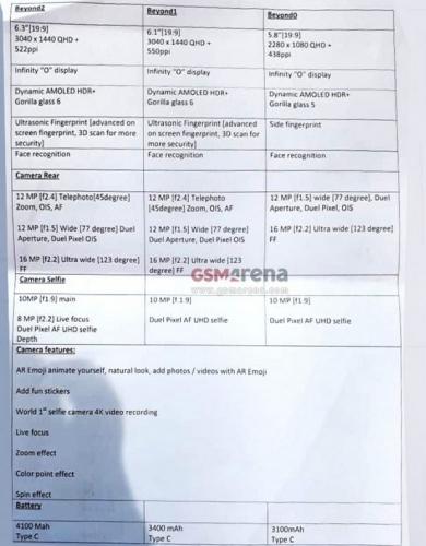 Samsung Galaxy S10 specyfikacja