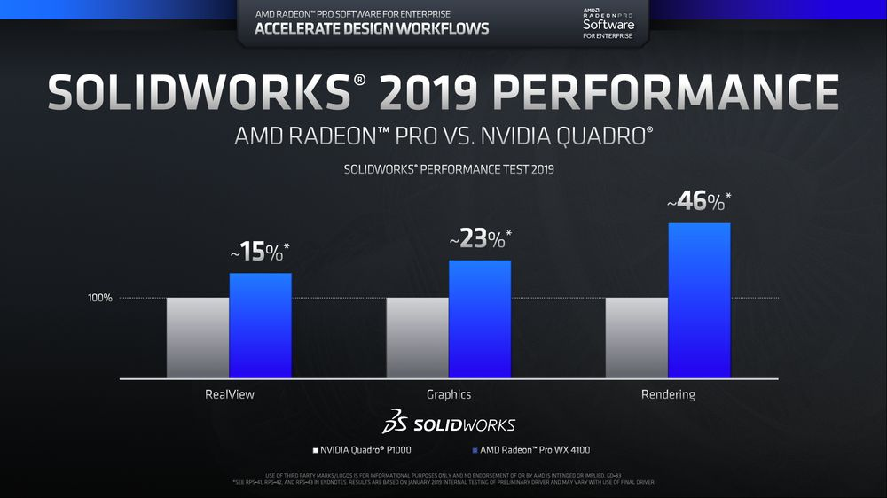 AMD Radeon Pro Software Enterprise 19.Q1