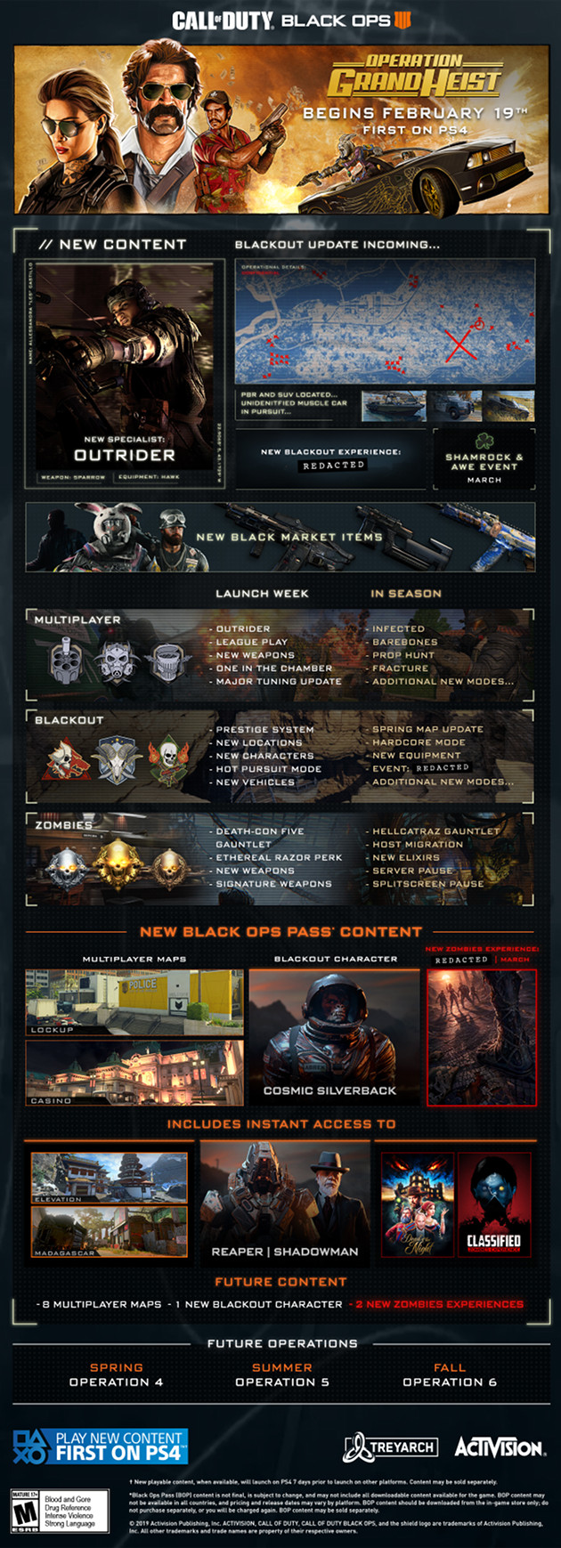 Black Ops 4 Wielki skok grafika