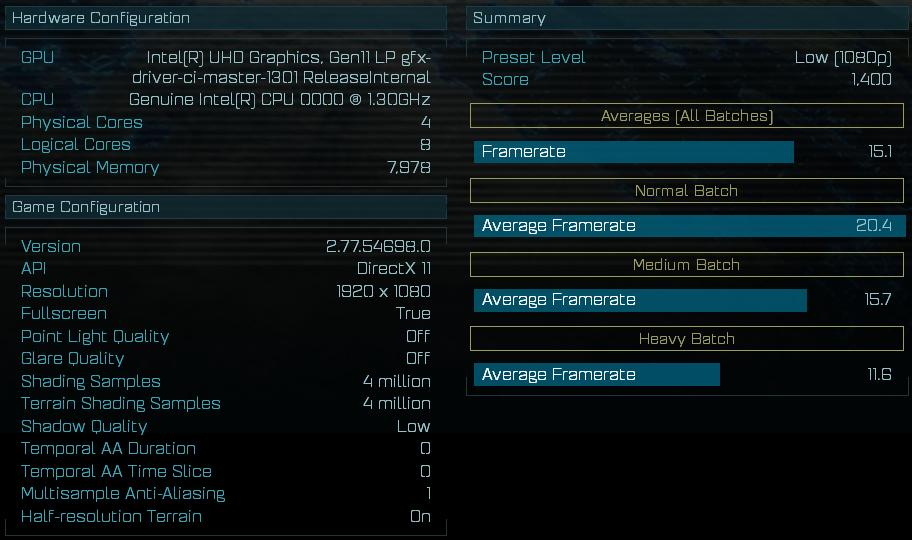 Ashes of the Singularity - Intel Gen11