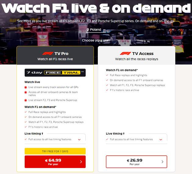 F1 TV Pro pakiety