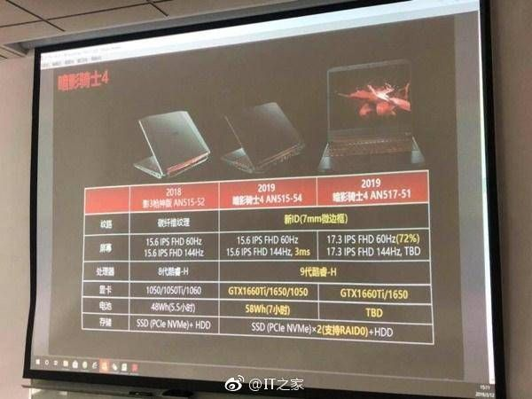 Acer Aspire Nitro 5 2019