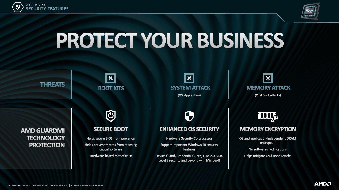 AMD Ryzen Pro i Athlon Pro