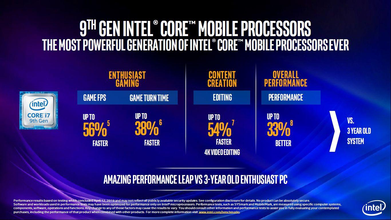 Intel Core i7-9750H vs Intel Core i7-6700HQ