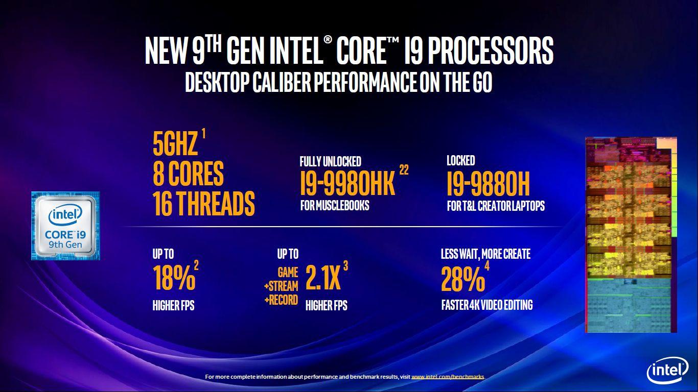 Intel Core i9-9980HK vs Intel Core i9-8950HK