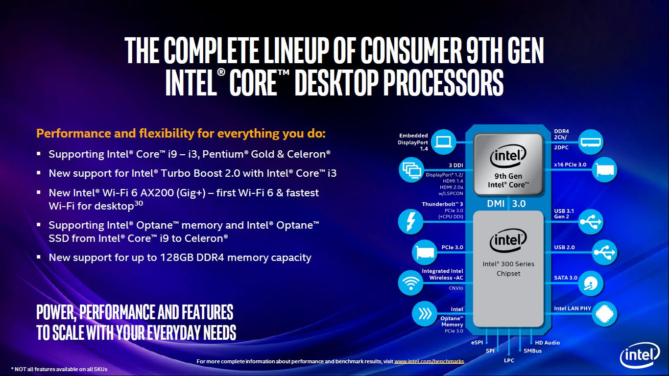 Intel Core 9000 Coffee Lake Refresh platforma