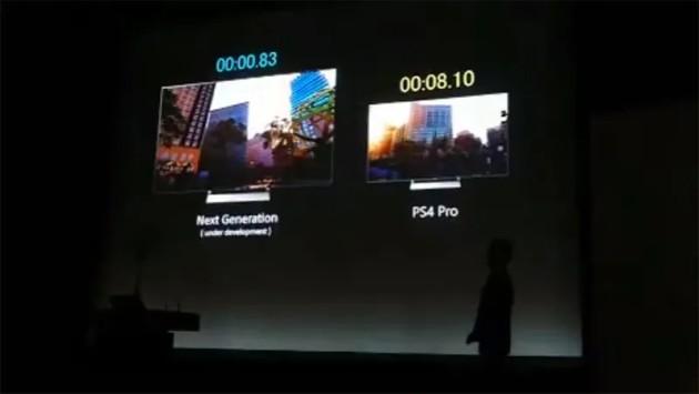 PlayStation 5 czas ładowania