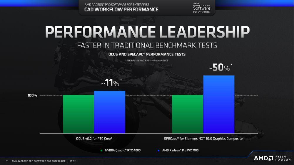 AMD Radeon Pro Software for Enterprise 19.Q2