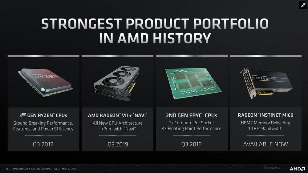 AMD Ryzen 3000 - zapowiedź dostępności