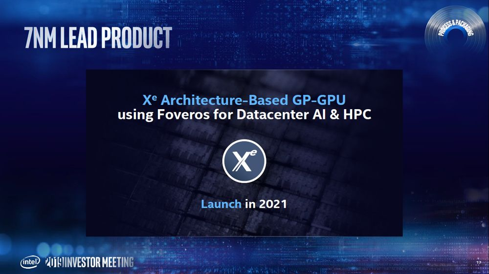 Intel Xe - plany 7 nm