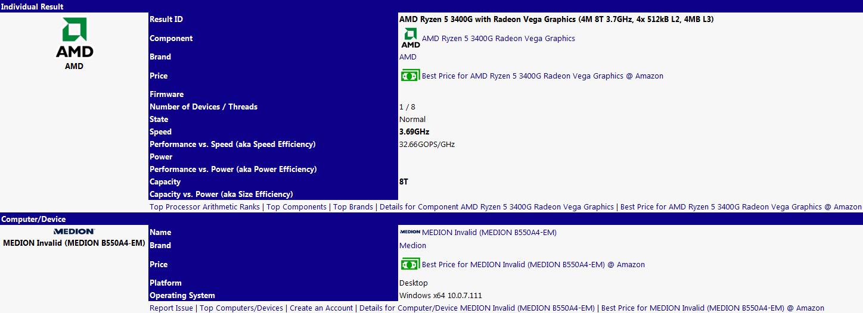 SiSoftware - Medion AMD Ryzen 5 3400G