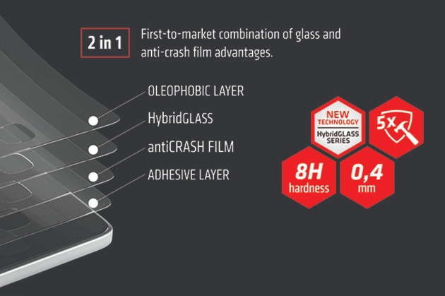 Impact Glass info