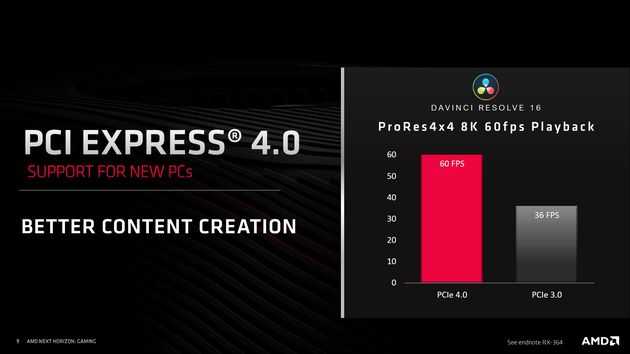 AMD - PCI-Express 4.0