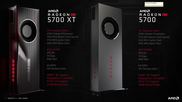 AMD Radeon RX 5700 and RX 5700 XT - Parameters