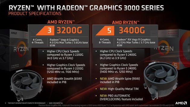 AMD Ryzen 3 3200G i Ryzen 5 3400G