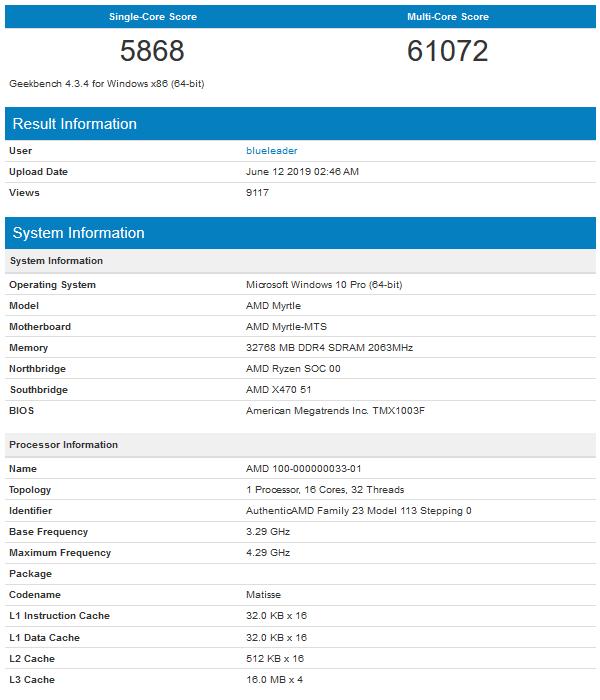 AMD Ryzen 9 3950X - Geekebench 4