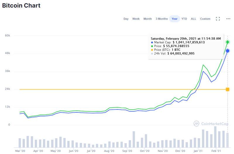 jk bitcoin marketplace