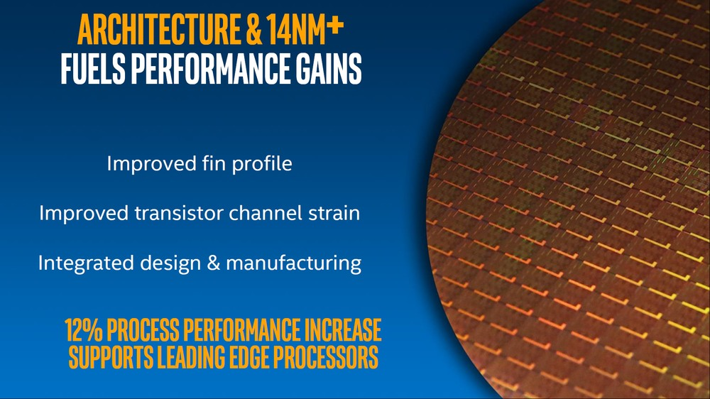 Intel proces 14nm+