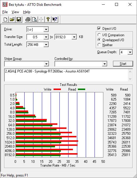 Wydajność połączenia testowana na zmapowanym folderze