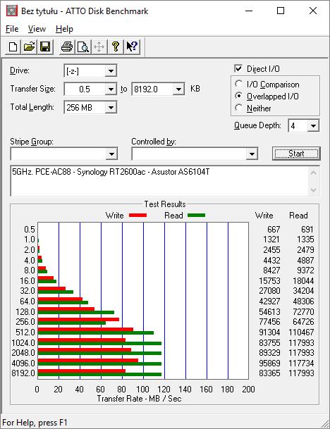 Wydajność połączenia mierzona w częstotliwości 5 GHz przy użyciu zmapowanego folderu