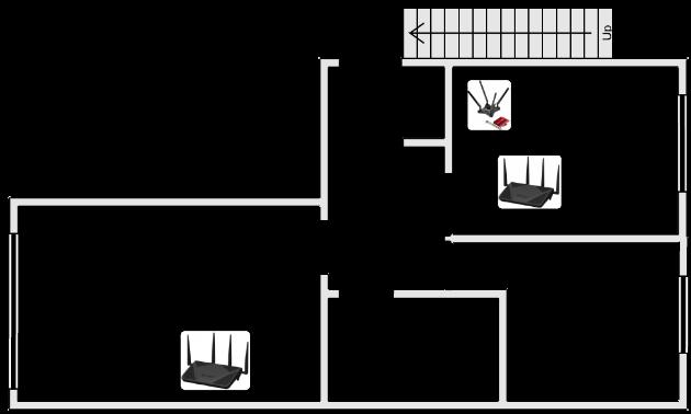Schemat mieszkania w którym przeprowadzane były testy ASUS PCE-AC88