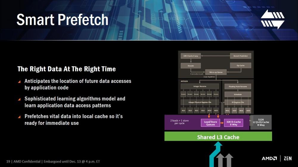 AMD SenseMI - Smart Prefetch